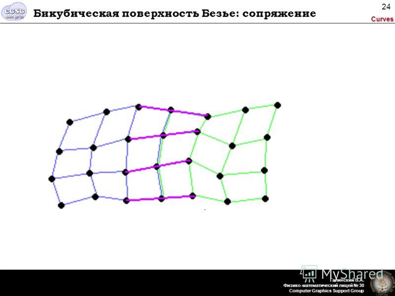 Curves Галинский В.А. Физико-математический лицей 30 Computer Graphics Support Group 24 Бикубическая поверхность Безье: сопряжение