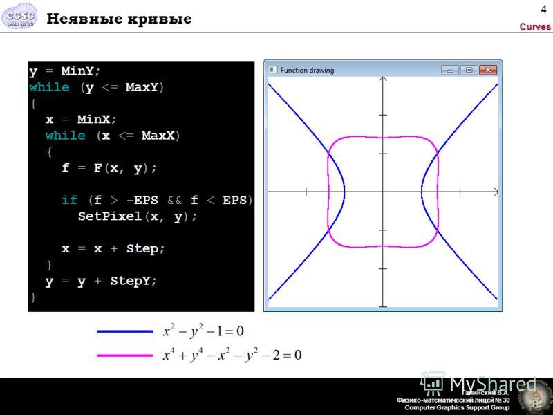 Curves Галинский В.А. Физико-математический лицей 30 Computer Graphics Support Group 4 Неявные кривые