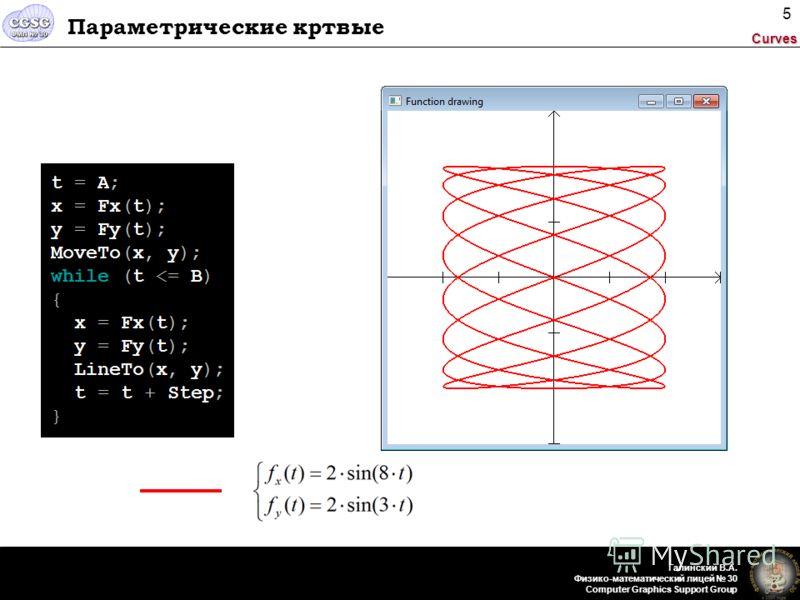 Curves Галинский В.А. Физико-математический лицей 30 Computer Graphics Support Group 5 Параметрические кртвые
