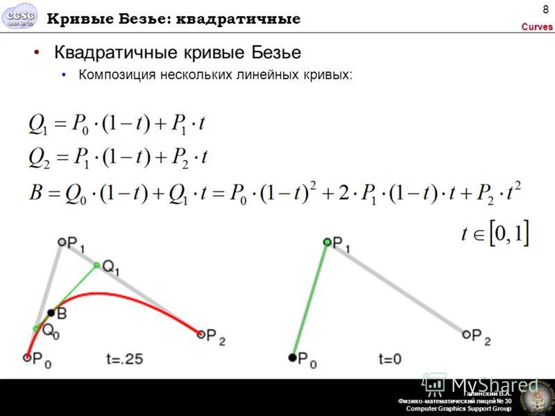 Curves Галинский В.А. Физико-математический лицей 30 Computer Graphics Support Group 8 Кривые Безье: квадратичные Квадратичные кривые Безье Композиция нескольких линейных кривых:
