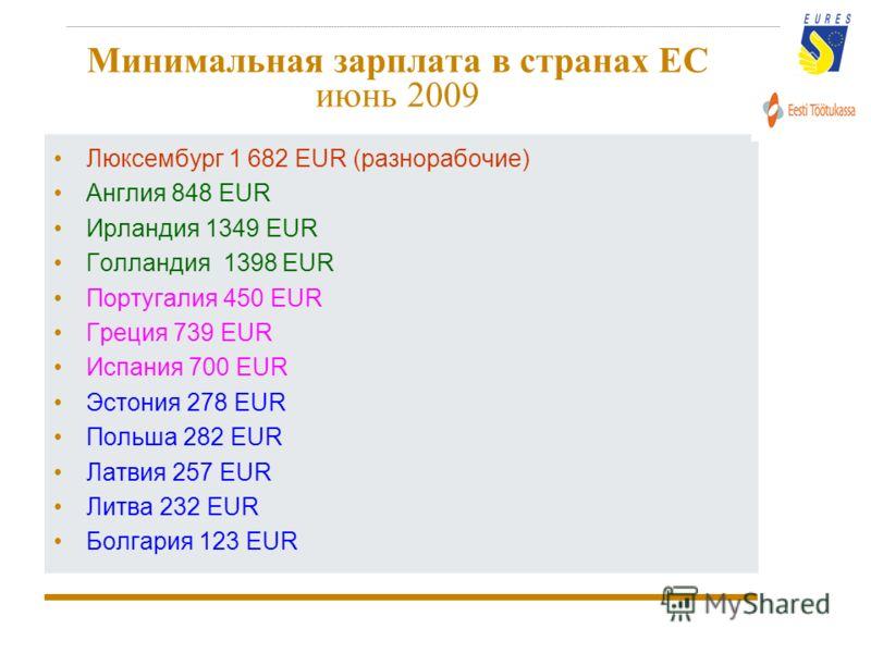 Минимальная зарплата в странах ЕС июнь 2009 Люксембург 1 682 EUR (разнорабочие) Англия 848 EUR Ирландия 1349 EUR Голландия 1398 EUR Португалия 450 EUR Греция 739 EUR Испания 700 EUR Эстония 278 EUR Польша 282 EUR Латвия 257 EUR Литва 232 EUR Болгария