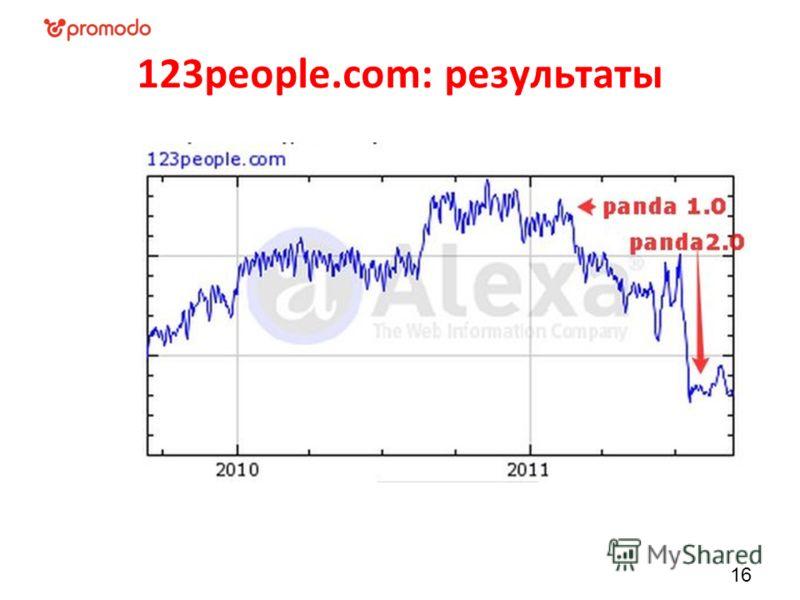 123people.com: результаты 16