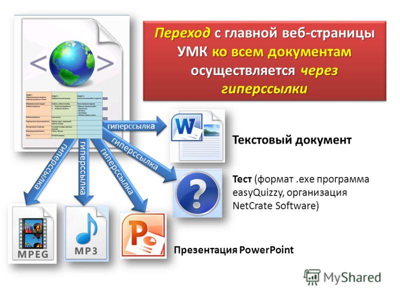 Переход с главной веб-страницы УМК ко всем документам осуществляется через гиперссылки гиперссылк а Текстовый документ Тест (формат.ехе программа easyQuizzy, организация NetCrate Software) Презентация PowerPoint
