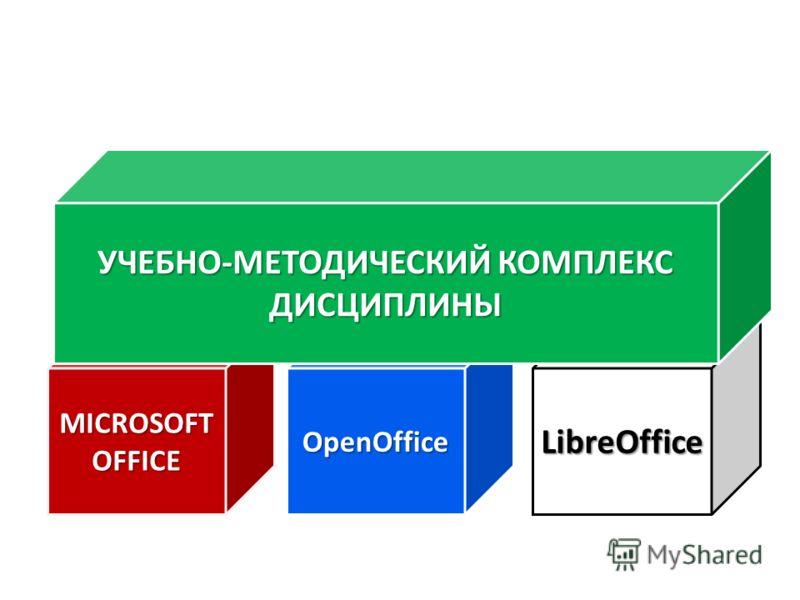 MICROSOFTOFFICEOpenOfficeLibreOffice УЧЕБНО-МЕТОДИЧЕСКИЙ КОМПЛЕКС ДИСЦИПЛИНЫ