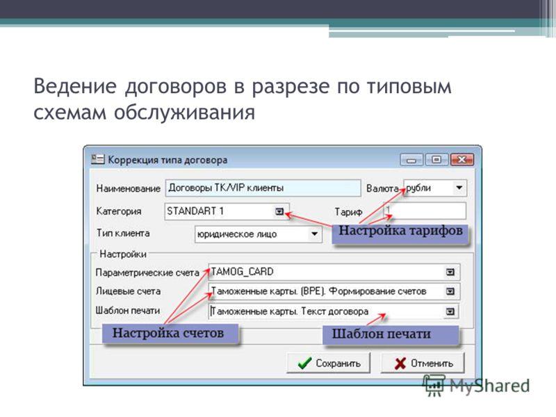 Ведение договоров в разрезе по типовым схемам обслуживания