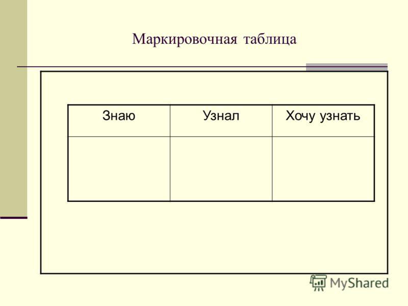 Маркировочная таблица ЗнаюУзналХочу узнать