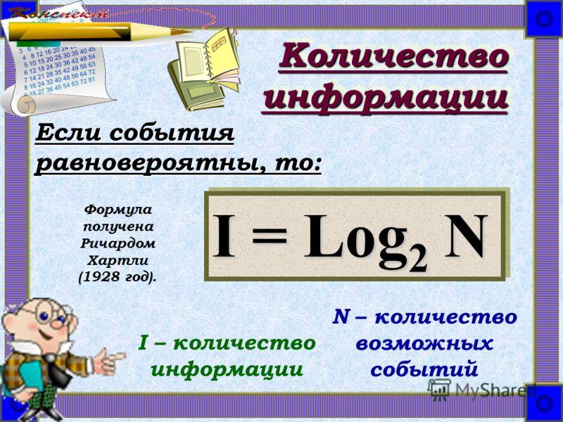 Количество информации Если события равновероятны, то: I = Log 2 N I – количество информации N – количество возможных событий Формула получена Ричардом Хартли (1928 год).