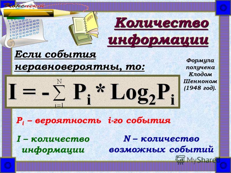 Количество информации Если события неравновероятны, то: I – количество информации N – количество возможных событий Формула получена Клодом Шенноном (1948 год). I = - P i * Log 2 P i P i – вероятность i-го события