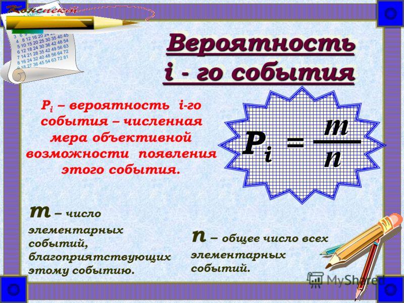 Вероятность i - го события P i – вероятность i-го события – численная мера объективной возможности появления этого события. Pi =Pi =Pi =Pi =mn m – число элементарных событий, благоприятствующих этому событию. n – общее число всех элементарных событий