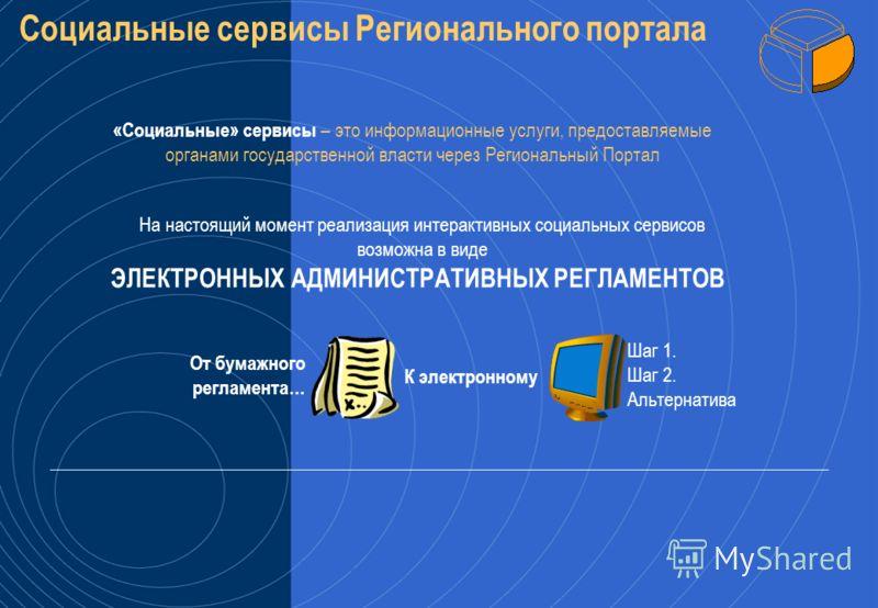 Коммуникация Общесистемные сервисы Форумы Конференции Вопрос-ответ Персональные сервисы Обращения граждан Запись на прием