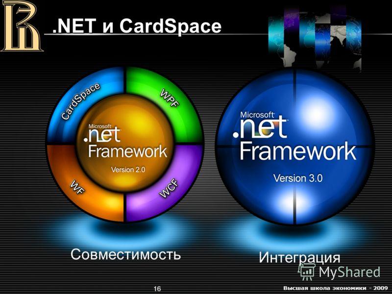Высшая школа экономики - 2009 16.NET и CardSpace Совместимость Интеграция