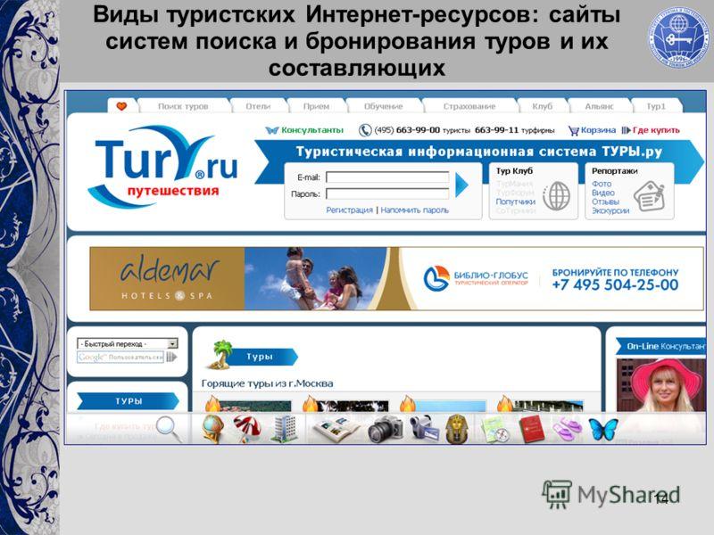 14 Виды туристских Интернет-ресурсов: сайты систем поиска и бронирования туров и их составляющих