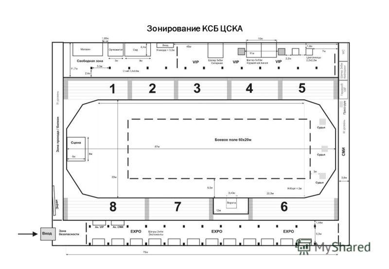 Зонирование КСБ ЦСКА