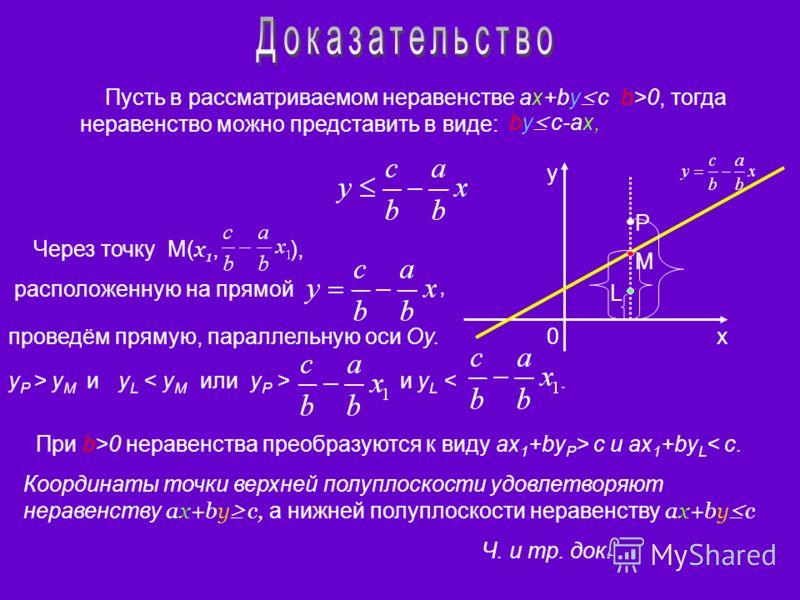Пусть в рассматриваемом неравенстве ax+by c b>0, тогда неравенство можно представить в виде: by c-ax, x y 0 Через точку М( х 1, ), расположенную на прямой М проведём прямую, параллельную оси Oy. P L y P > y M иy L < y M или y P > и y L 0 неравенства