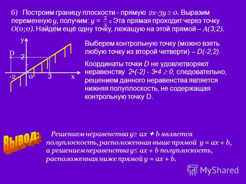 б) Построим границу плоскости - прямую 2x-3y 0. Выразим переменную у, получим: у =. Эта прямая проходит через точку О(0;0). Найдём ещё одну точку, лежащую на этой прямой – А( 3;2 ). х у 0 3 2 Выберем контрольную точку (можно взять любую точку из втор