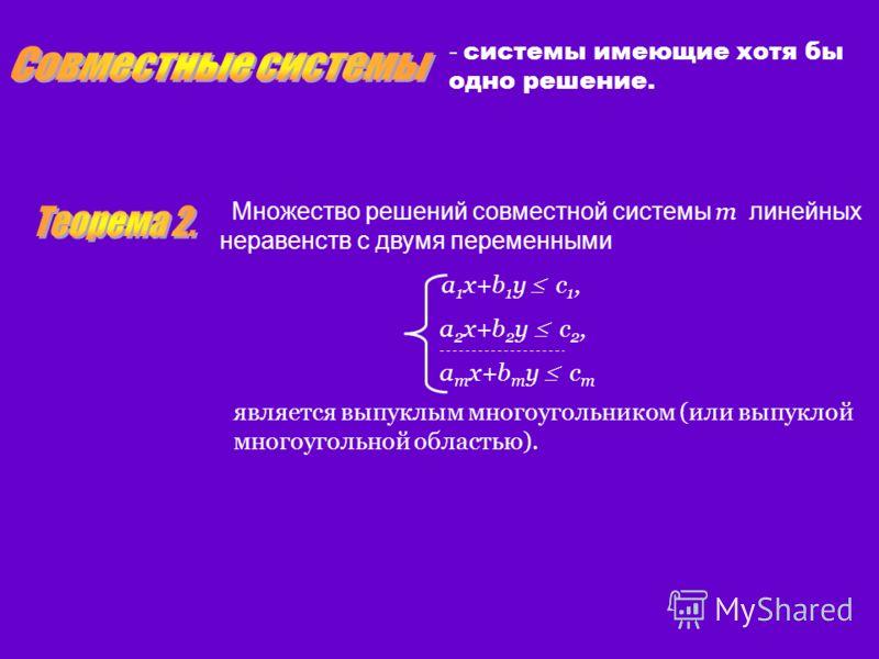 - системы имеющие хотя бы одно решение. Множество решений совместной системы т линейных неравенств с двумя переменными a 1 x+b 1 y c 1, a 2 x+b 2 y c 2, a m x+b m y c m является выпуклым многоугольником (или выпуклой многоугольной областью).