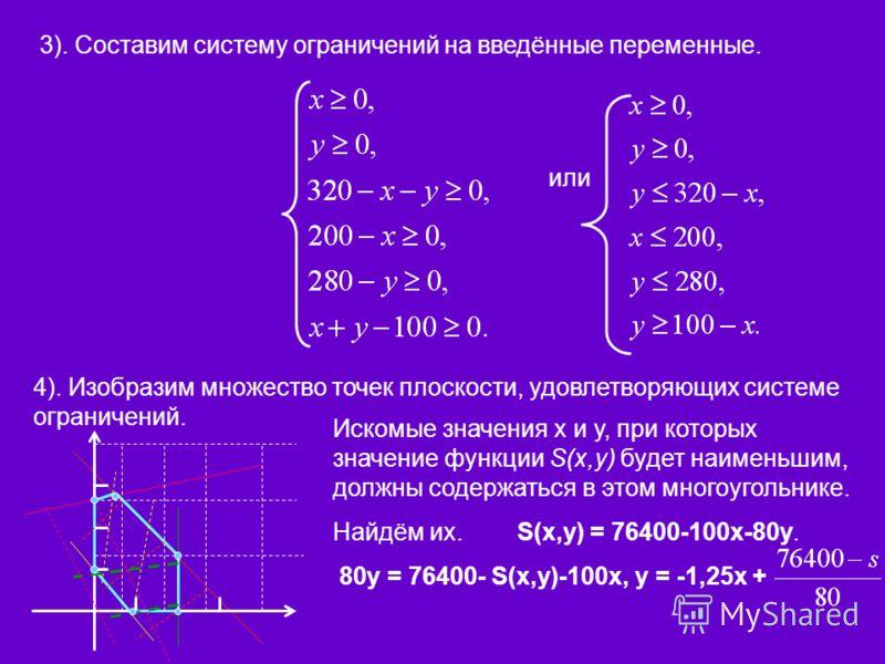 3). Составим систему ограничений на введённые переменные. или 4). Изобразим множество точек плоскости, удовлетворяющих системе ограничений. Искомые значения х и у, при которых значение функции S(x,y) будет наименьшим, должны содержаться в этом многоу