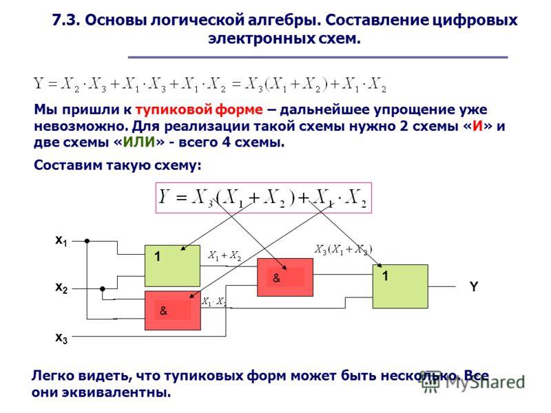 7.3. Основы логической алгебры. Составление цифровых электронных схем. Мы пришли к тупиковой форме – дальнейшее упрощение уже невозможно. Для реализации такой схемы нужно 2 схемы «И» и две схемы «ИЛИ» - всего 4 схемы. Составим такую схему: & Y х1х1 х