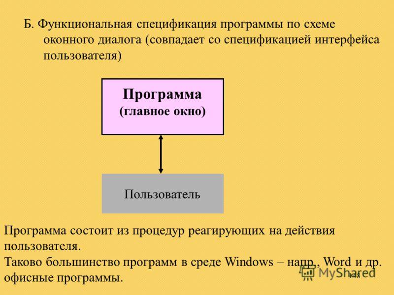 148 Б. Функциональная спецификация программы по схеме оконного диалога (совпадает со спецификацией интерфейса пользователя) Программа (главное окно) Пользователь Программа состоит из процедур реагирующих на действия пользователя. Таково большинство п