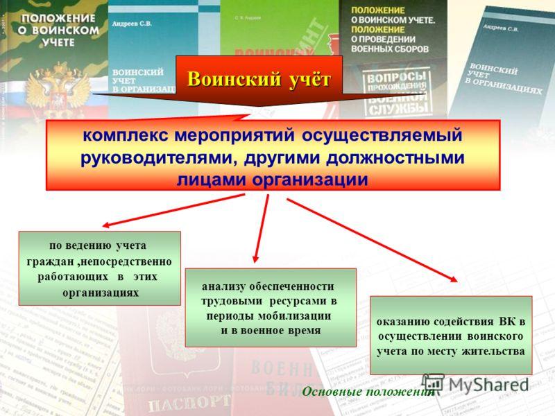 ИМЗ 24-25 марта 2008 г.4 Основные положения Воинский учёт комплекс мероприятий осуществляемый руководителями, другими должностными лицами организации по ведению учета граждан, непосредственно работающих в этих организациях оказанию содействия ВК в ос