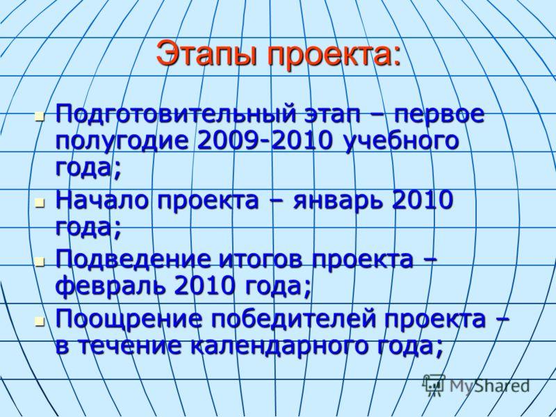 Этапы проекта: Подготовительный этап – первое полугодие 2009-2010 учебного года; Подготовительный этап – первое полугодие 2009-2010 учебного года; Начало проекта – январь 2010 года; Начало проекта – январь 2010 года; Подведение итогов проекта – февра