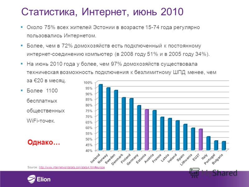 Около 75% всех жителей Эстонии в возрасте 15-74 года регулярно пользовались Интернетом. Более, чем в 72% домохозяйств есть подключенный к постоянному интернет-соединению компьютер (в 2008 году 51% и в 2005 году 34%). На июнь 2010 года у более, чем 97
