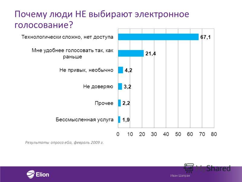 Почему люди НЕ выбирают электронное голосование? Результаты опроса eGa, февраль 2009 г. Иван Шапран