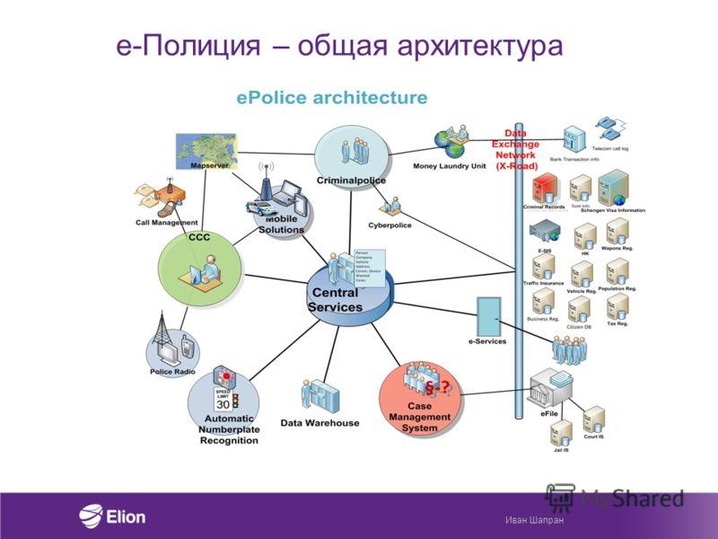 e-Полиция – общая архитектура Иван Шапран