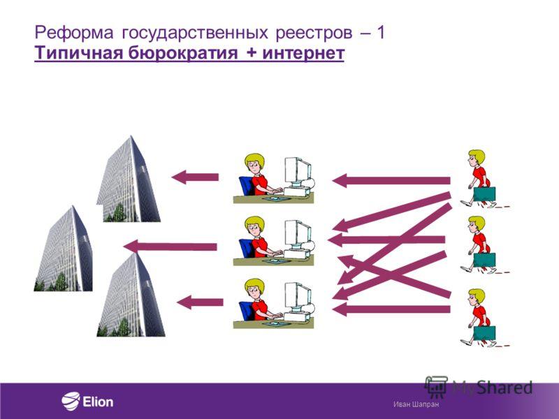 Реформа государственных реестров – 1 Типичная бюрократия + интернет Иван Шапран