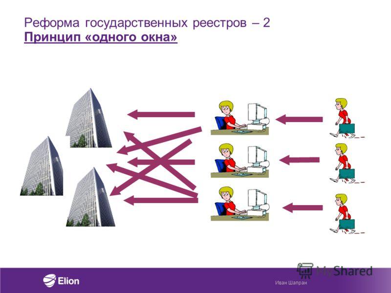Реформа государственных реестров – 2 Принцип «одного окна» Иван Шапран