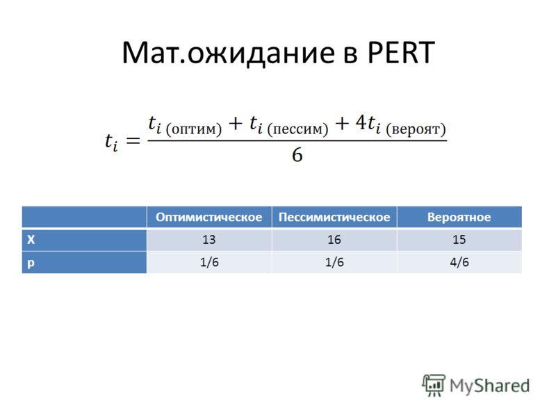 Мат.ожидание в PERT ОптимистическоеПессимистическоеВероятное X131615 p1/6 4/6