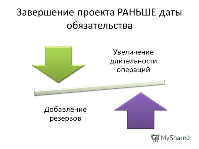 Завершение проекта РАНЬШЕ даты обязательства Увеличение длительности операций Добавление резервов