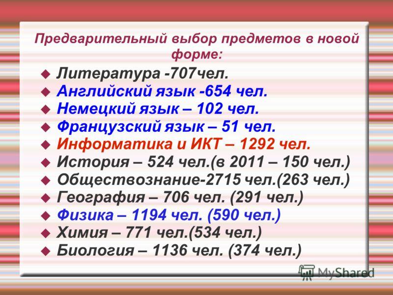 Предварительный выбор предметов в новой форме: Литература -707чел. Английский язык -654 чел. Немецкий язык – 102 чел. Французский язык – 51 чел. Информатика и ИКТ – 1292 чел. История – 524 чел.(в 2011 – 150 чел.) Обществознание-2715 чел.(263 чел.) Ге