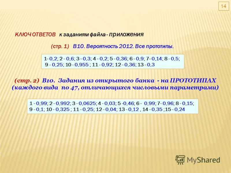 (стр. 1) В10. Вероятность 2012. Все прототипы. (стр. 2) В10. Задания из открытого банка - на ПРОТОТИПАХ (каждого вида по 47, отличающихся числовыми параметрами) КЛЮЧ ОТВЕТОВ к заданиям файла - приложения 1- 0,2; 2 - 0,6; 3 - 0,3; 4 - 0,2; 5 - 0,36; 6
