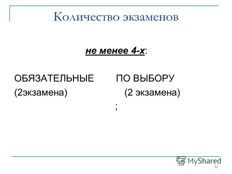 12 не менее 4-х: ОБЯЗАТЕЛЬНЫЕ ПО ВЫБОРУ (2экзамена) (2 экзамена) ; Количество экзаменов