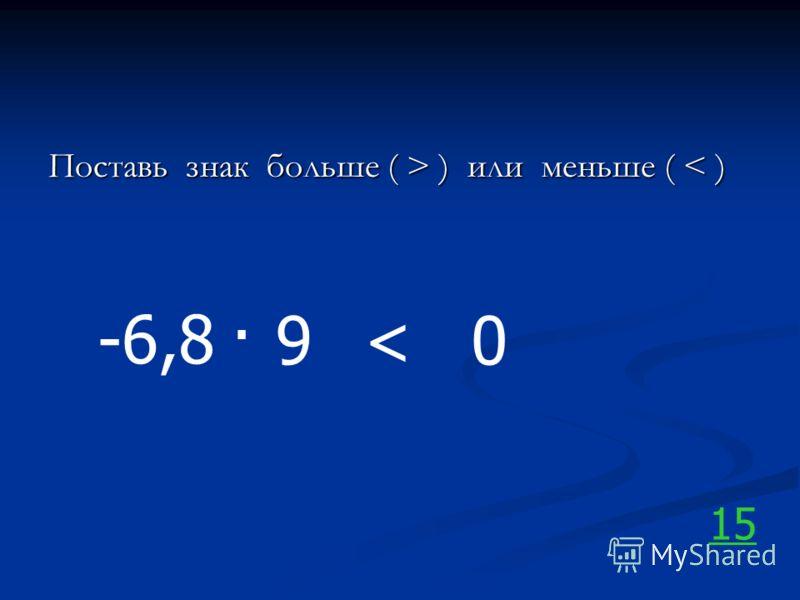 Поставь знак больше ( > ) или меньше ( ) или меньше ( < ) -6,8. 90< 15