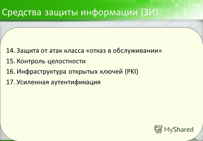 14.Защита от атак класса «отказ в обслуживании» 15.Контроль целостности 16.Инфраструктура открытых ключей (PKI) 17.Усиленная аутентификация Средства защиты информации (ЗИ)
