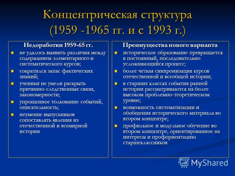 Концентрическая структура (1959 -1965 гг. и с 1993 г.) Недоработки 1959-65 гг. не удалось выявить различия между содержанием элементарного и систематического курсов; не удалось выявить различия между содержанием элементарного и систематического курсо