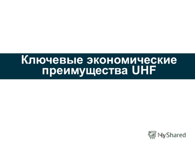 13 Ключевые экономические преимущества UHF