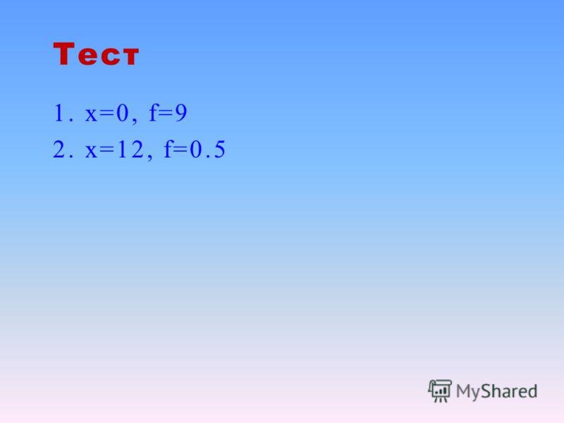 Тест 1. х=0, f=9 2. х=12, f=0.5