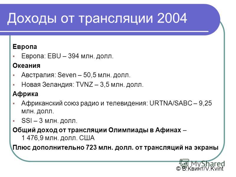 Доходы от трансляции 2004 Европа Европа: EBU – 394 млн. долл. Океания Австралия: Seven – 50,5 млн. долл. Новая Зеландия: TVNZ – 3,5 млн. долл. Африка Африканский союз радио и телевидения: URTNA/SABC – 9,25 млн. долл. SSI – 3 млн. долл. Общий доход от