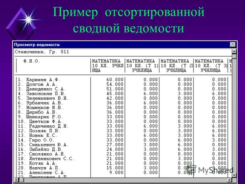 Главное меню системы Анализ групп испытуемых Расчет или ввод статистичес- кой информации по группам испытуемых Получение сводных ведомостей результатов тестирования по выбранным тестам для групп испытуемых