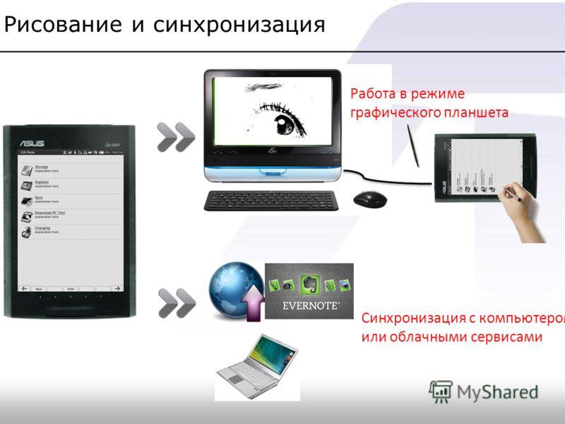 Синхронизация с компьютером или облачными сервисами Работа в режиме графического планшета Рисование и синхронизация