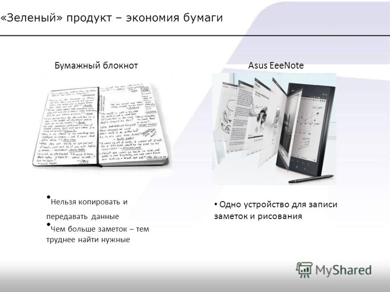 «Зеленый» продукт – экономия бумаги Бумажный блокнотAsus EeeNote Нельзя копировать и передавать данные Чем больше заметок – тем труднее найти нужные Одно устройство для записи заметок и рисования