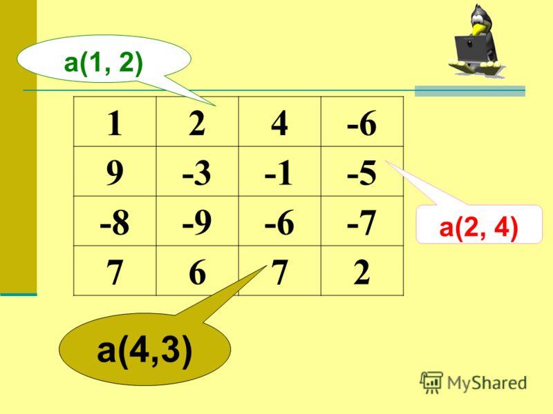 124-6 9-3-5 -8-9-6-7 7672 а(1, 2) а(2, 4) а(4,3)