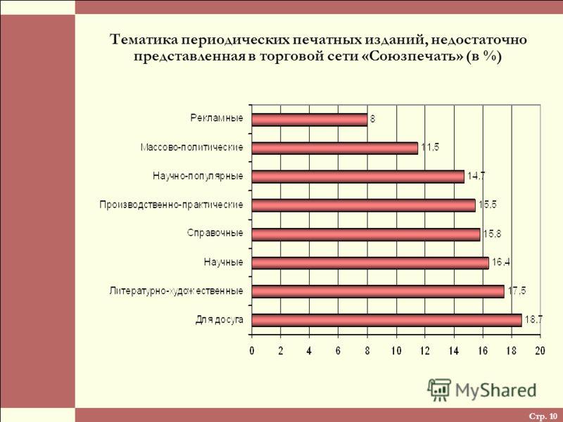 Стр. 10 Тематика периодических печатных изданий, недостаточно представленная в торговой сети «Союзпечать» (в %)