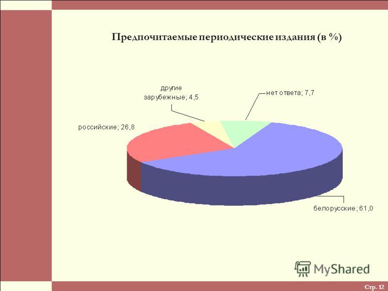 Стр. 12 Предпочитаемые периодические издания (в %)