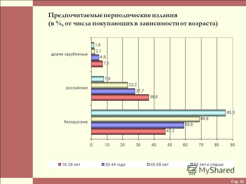 Стр. 13 Предпочитаемые периодические издания (в %, от числа покупающих в зависимости от возраста)