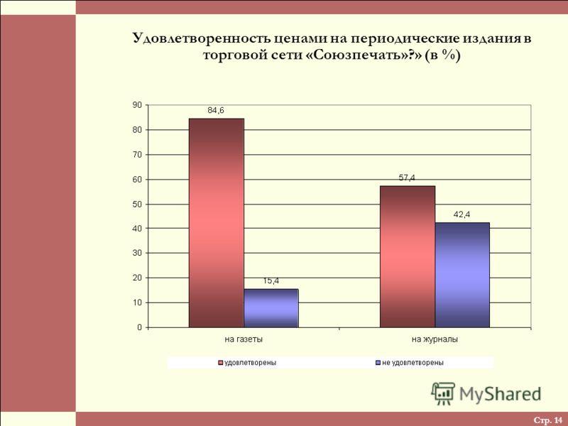 Стр. 14 Удовлетворенность ценами на периодические издания в торговой сети «Союзпечать»?» (в %)