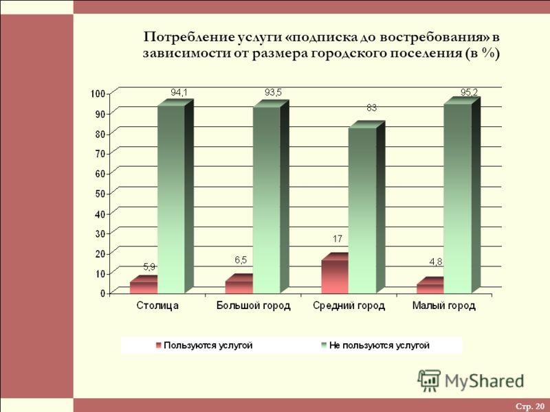 Стр. 20 Потребление услуги «подписка до востребования» в зависимости от размера городского поселения (в %)